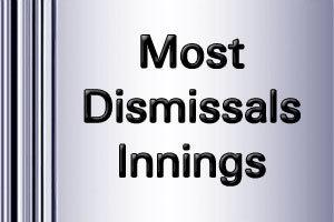 Test Maximum Dismissals Innings record   ICC World Twenty20   Scoop.it