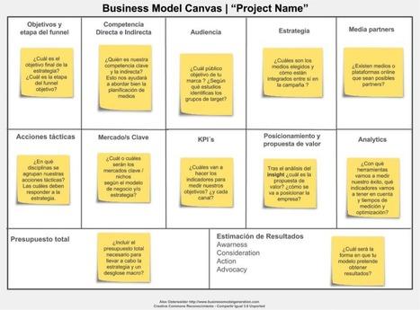 Plantilla para la definición de una estrategia de contenidos | Creatividad en la Escuela | Scoop.it