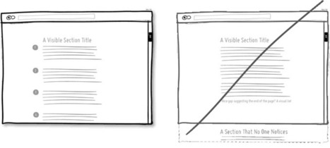 GoodUI | Human Centered Design, UX | Scoop.it
