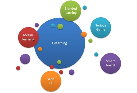 Le e-learning en 2012 - Les tendances pour le futur du e-learning ... | Time to Learn | Scoop.it