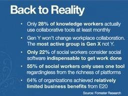 Social Business et entreprise 2.0 en 2013 : l'impasse du sens ? | ESocial | Scoop.it