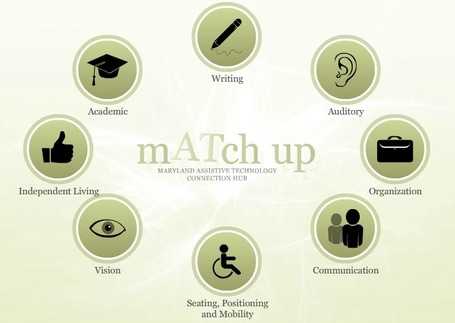 mATch - Maryland Assistive Technology Connection Hub | UDL - Universal Design for Learning | Scoop.it