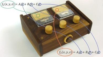 Explore This Elegant Wooden Arduino Puzzle Box   Raspberry Pi   Scoop.it