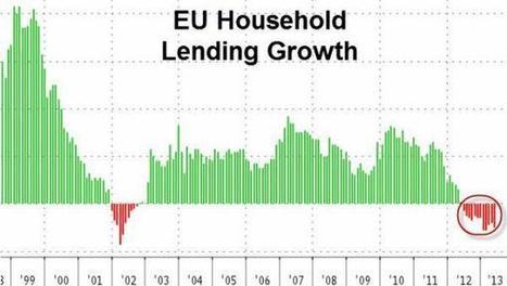 Silver Lining Shattered As European Household Lending Plunges Most In 11 Months | Zero Hedge | Ou va l'economie ? Reflexions pour une nouvelle donne. | Scoop.it