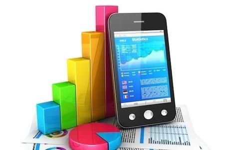 Mobile Marketing, le statistiche più recenti ed interessanti | Social media culture | Scoop.it