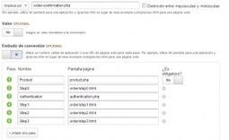 Analítica web para eCommerce IV: el embudo de conversión | Sugerendo | Ecommerce | Scoop.it