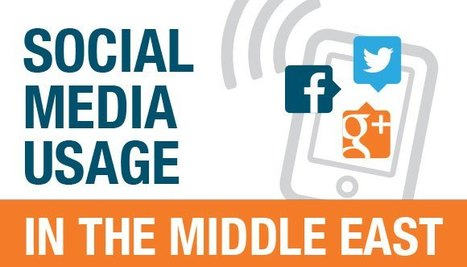 Middle East Social Media Usage [INFOGRAPHIC] | Media Intelligence - Middle East and North Africa (MENA) | Scoop.it