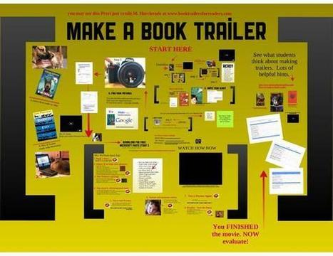 Book Trailers for Readers - How to make a book ... | School Library Advocacy | Scoop.it