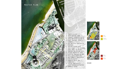 ASLA 2011 Student Awards | Reclaiming the Shoreline: Redefining Indiana's Lake Michigan Coast | Landscape Urbanism AA | Scoop.it