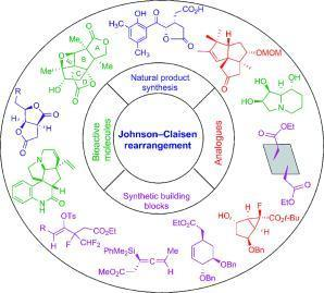 The Orthoester Johnson–Claisen Rearrangement in the Synthesis of Bioactive Molecules, Natural Products, and Synthetic Intermediates – Recent Advances - | Molecules | Scoop.it