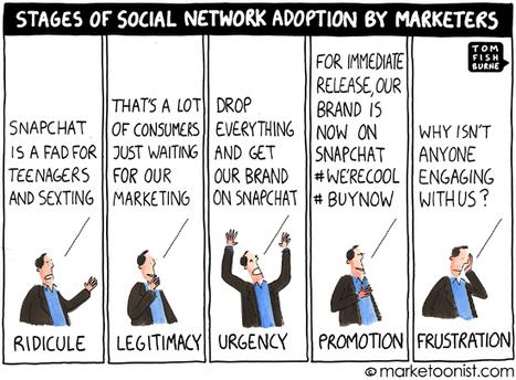 """Social Network Adoption"" cartoon | Tom Fishburne: Marketoonist | RSE | Scoop.it"