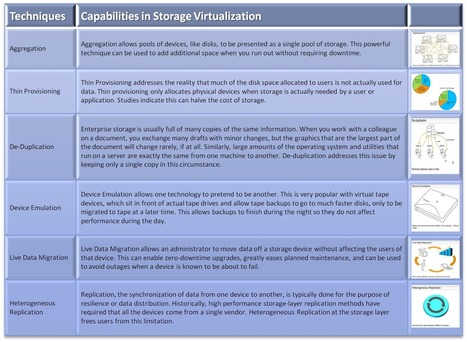 Swim in the cloud or Die | Security Configuration Management | Scoop.it