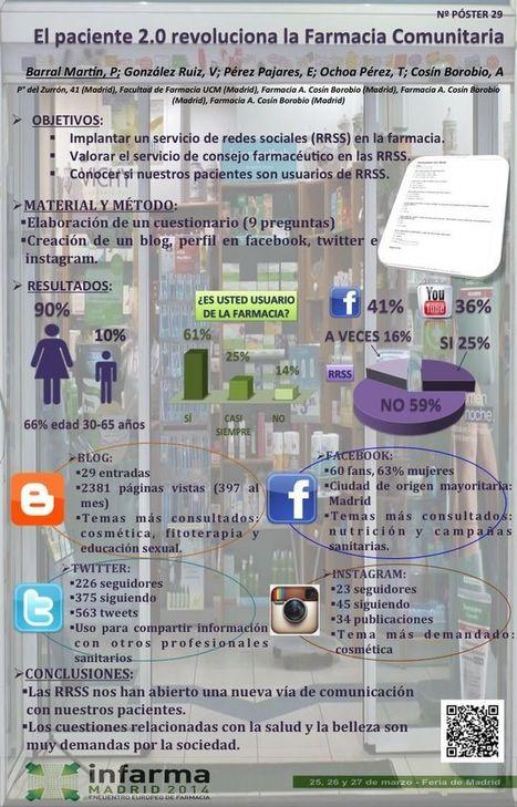 Las redes sociales, útiles en la farmacia | COMunicación en Salud | Scoop.it
