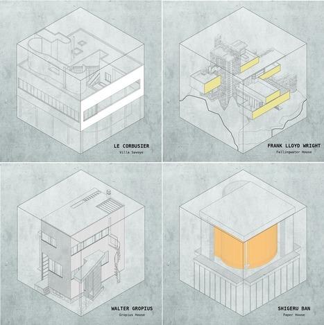 La arquitectura del cubo | ARQUITECTURA Y EDUCACIÓN | Scoop.it