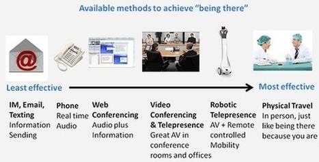 IFTF: From Telepresence to Copresence | Digital Culture | Scoop.it