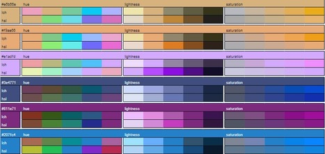 Excel Liberation.: Google Apps Script Color Space Conversions. | desktop liberation | Scoop.it