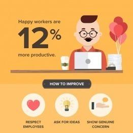 Infographie : comment booster l'engagement de vos collaborateurs ? - HR One   Management et recrutement, génération-culture Y, prospective sur les nouveaux métiers liés à l'impact de la culture connectée   Scoop.it