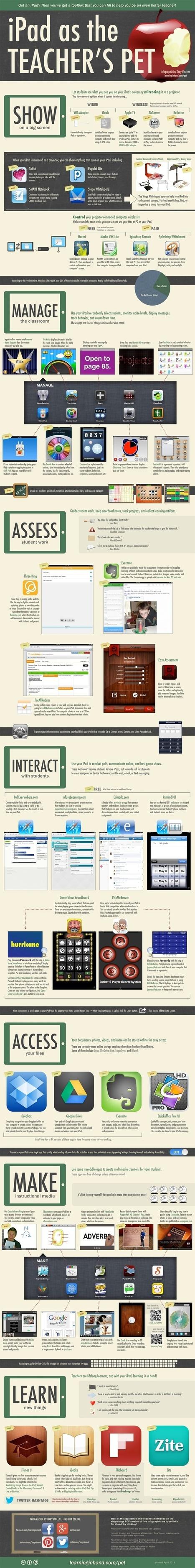 Educational Technology | Each One Teach One, Each One Reach One | Scoop.it