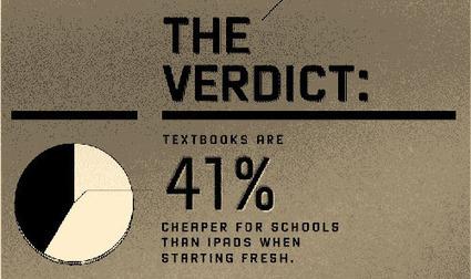 Manuels scolaires sur iPad : combien ça coûte vraiment ? | ACTU DES EBOOKS | Scoop.it