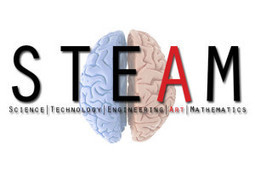 And the word is STEAM | Entrepreneur the Arts | STEM to STEAM | Scoop.it