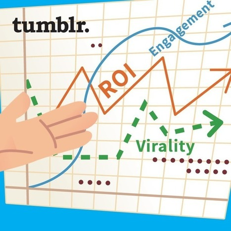 How to Create a Meaningful Tumblr Campaign | Social Media Marketing | Scoop.it