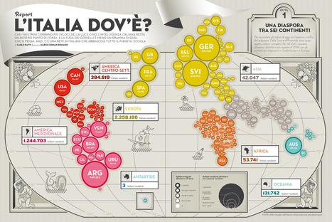 Gli Italiani nel mondo | The business value of technology | Scoop.it