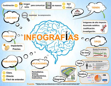 Los 10 mejores infograferos en español | Aulatech | Scoop.it