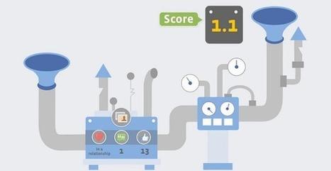 Facebook améliore la pertinence de son fil d'actualité grâce à de nouveaux outils | Entrepreneurs du Web | Scoop.it
