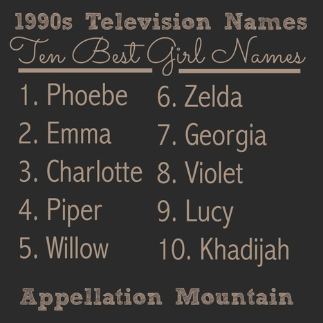 1990s Television Names: From Phoebe to Fox - Appellation Mountain | Name News | Scoop.it