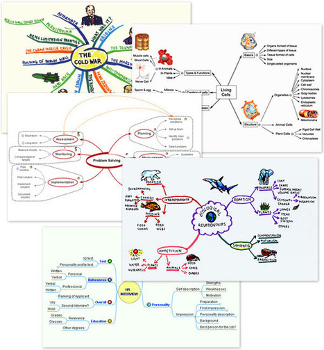 Welcome to mindmapping.com | Digital Presentations in Education | Scoop.it