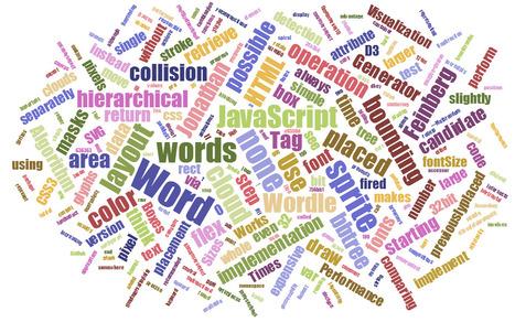 Word Cloud Generator   Todoele: Herramientas y aplicaciones para ELE   Scoop.it