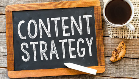 6 Steps to Content Marketing Made Easy | Inbound & Relationship Marketing | Scoop.it