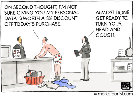 """Sharing Personal Data with Marketers"" 