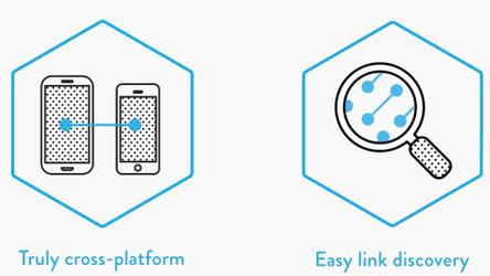 AppLinks, le lien inter-apps de Facebook va révolutionner l'usage du mobile   Travel & Innovation   Scoop.it