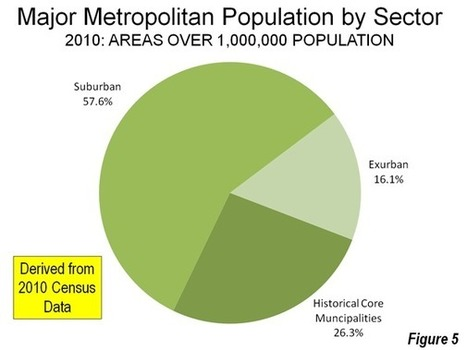 World Urban Areas Population and Density: A 2012 Update ... | KochAPGeography | Scoop.it