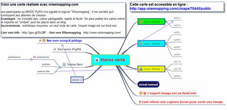 outil efficace de mindmapping en ligne opensource : Wisemapping.com | E-pedagogie, apprentissages en numérique | Scoop.it