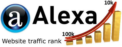 How to take place in Alexa's Top Sites list | Internet Marketing | Scoop.it