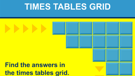 Times tables grid game | Multiplication Memorization | Scoop.it