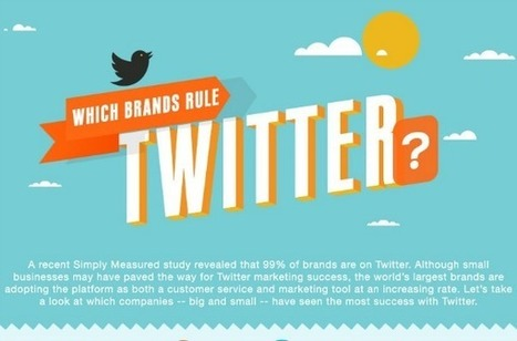What Brands Rule Twitter? [INFOGRAPHIC] - AllTwitter | Socially | Scoop.it