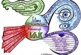 Mind Map Art: Showcasing the World's Finest Mind Maps | Méthodologies à l'air libre | Scoop.it