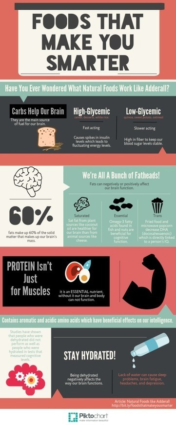 Foods that make you smarter [INFOGRAPHIC] #food #smarter #infographic   Over the counter Adderall alternative   Scoop.it