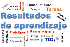 El contenido de los productos de aprendizaje. | Mathematics learning | Scoop.it