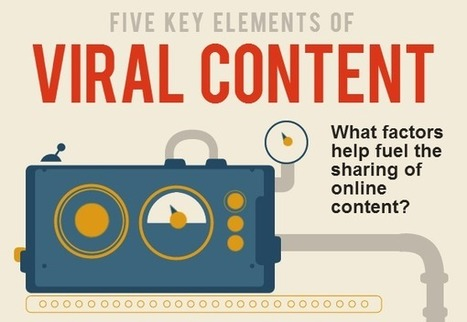 Infographic: 5 Elements of Viral Content - Marketing Technology Blog | Content Creation, Curation, Management | Scoop.it