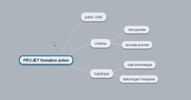 Transformez Vos Idées En Projets ! | WebZine E-Commerce &  E-Marketing - Alexandre Kuhn | Scoop.it