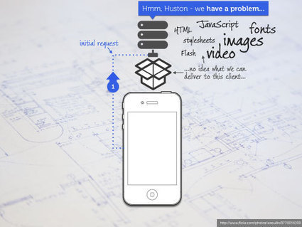Responsive IMGs — Part 1 Cloud Four Blog   Responsive design & mobile first   Scoop.it