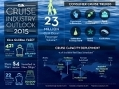 Cruise lines expect 23 million passengers will sail this year | travel | Scoop.it