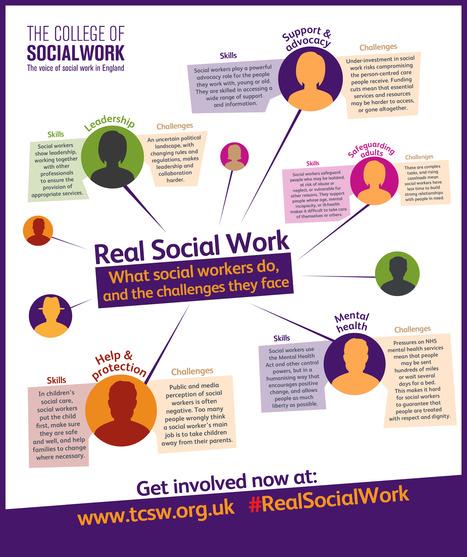 #Real Social Work Infographics | Mental Health | Scoop.it