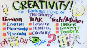 Graphic Facilitation And Back-To-School Night: Thanks To Our PLN | Design in Education | Scoop.it