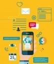 Faire du content marketing lorsqu'on est sur un secteur supposé ennuyeux | Be Marketing 3.0 | Scoop.it