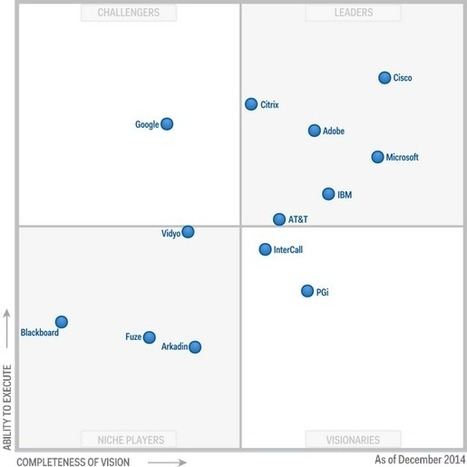The Web Conferencing Blog : Gartner's Magic Quadrant for Web Conferencing 2014 | CCC Confer | Scoop.it